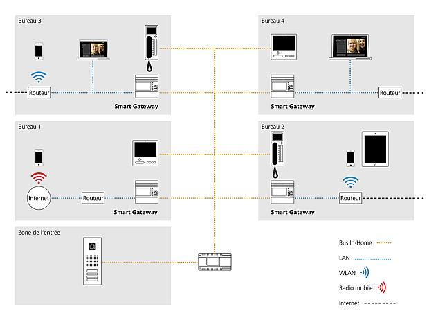siedle applications. Black Bedroom Furniture Sets. Home Design Ideas