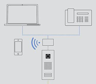 siedle intercom wiring diagram with Inter  Units on Inter  Units likewise